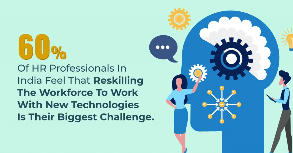 Challenges for HR 2