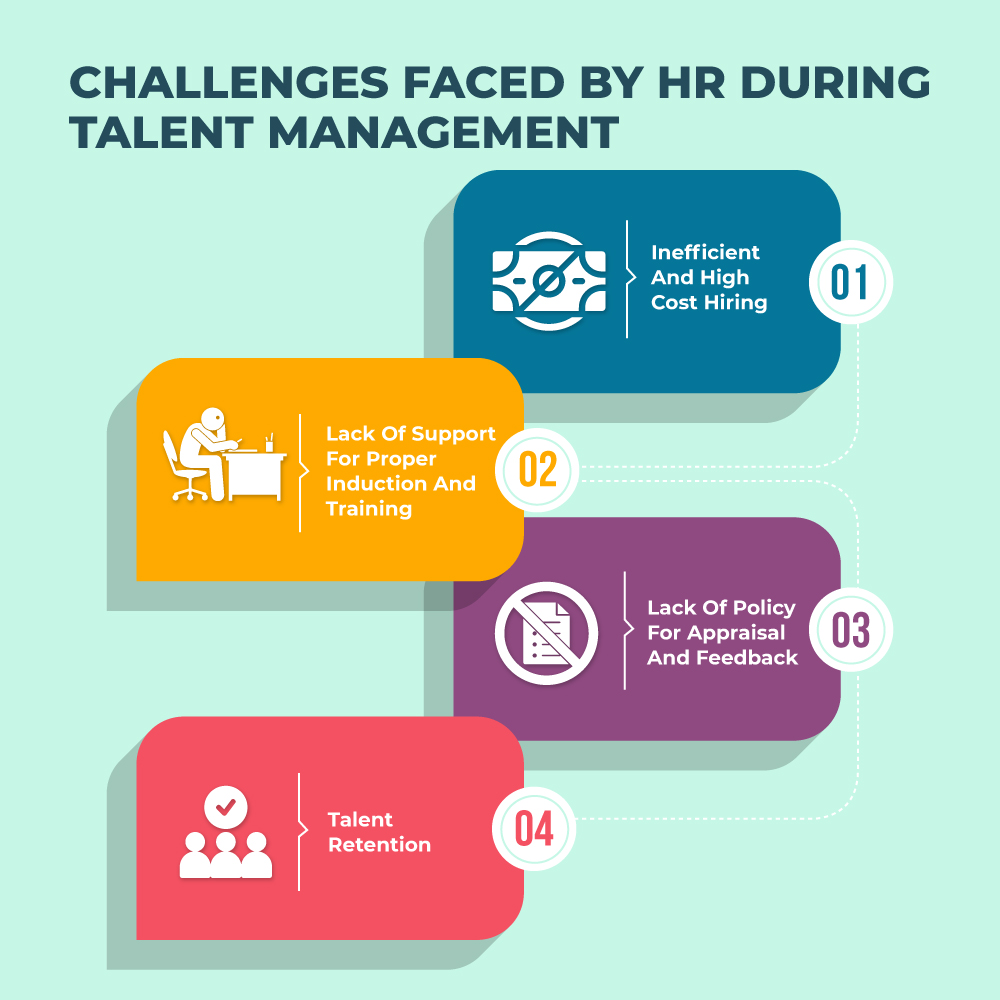 challenges for HR